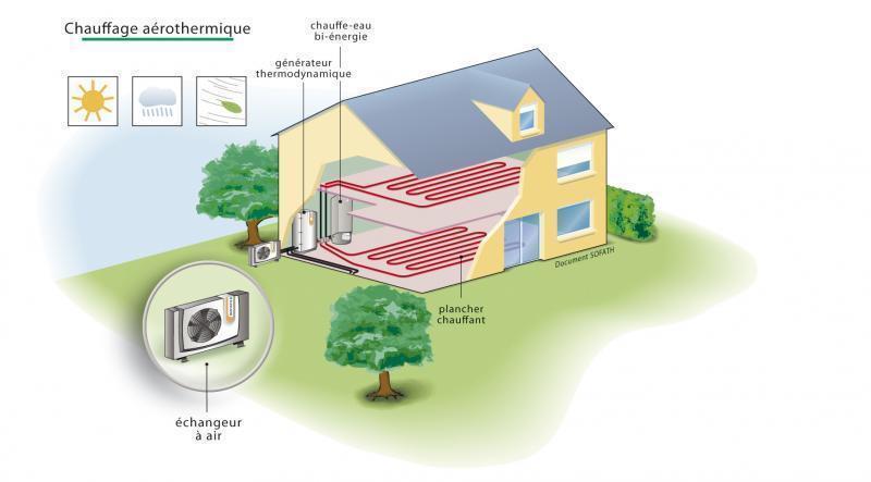 Aeroconfort geotermia aerotermia solar biomasa - Aerotermia opiniones ...